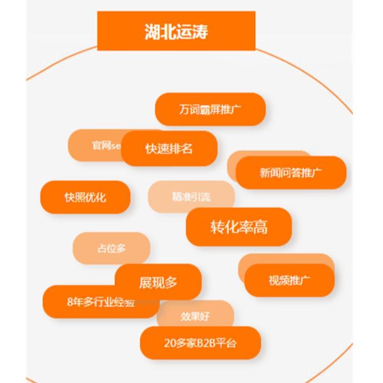 宜城网站建设服务 网站建设 十堰网站建设公司