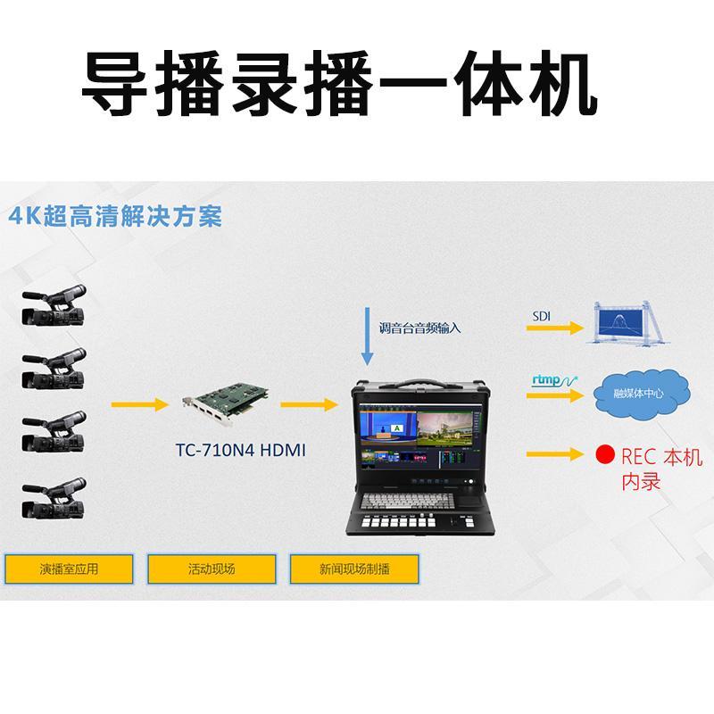 TC176 导播台切换台 机箱 4路多机位高清直播一体机