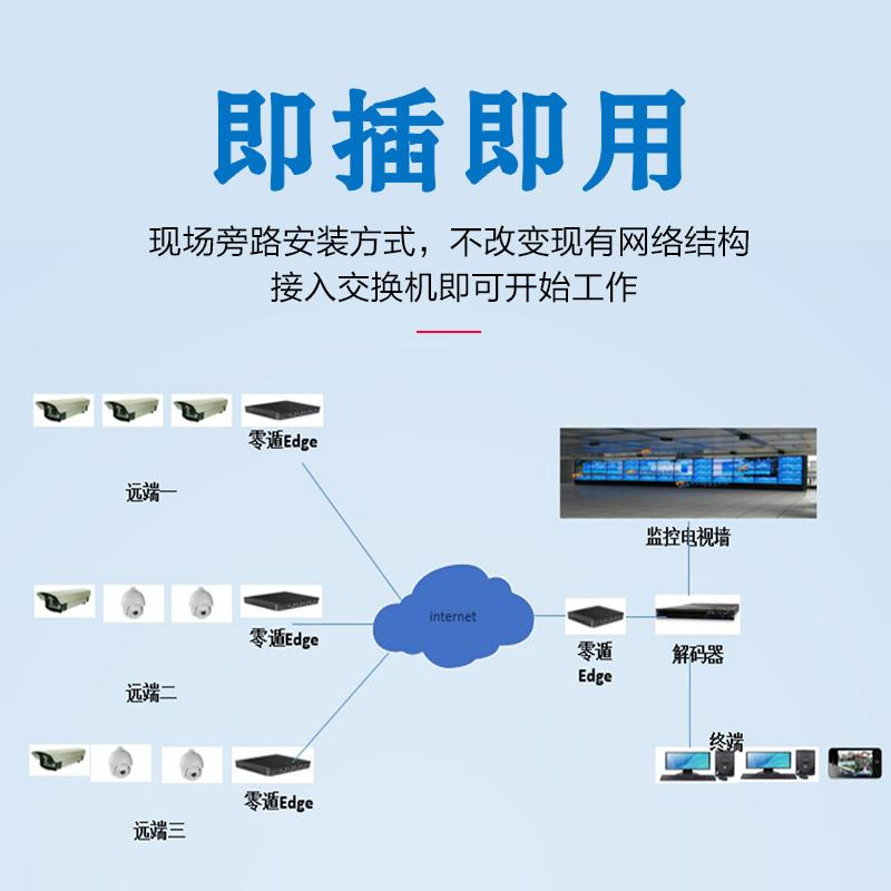零遁视频传输解决方案安防监控解决方案